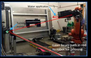Laser beam path